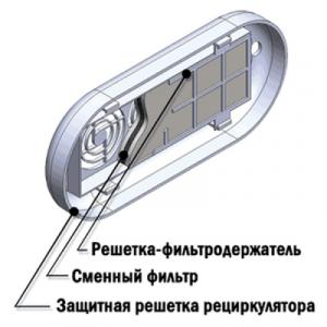 Фотография Комплект воздушных сменных фильтров для рециркуляторов Дезар (12 шт.)   КРОНТ (Россия)