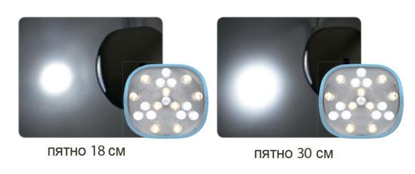 Фото - Luvis S200 - светодиодный стоматологический светильник | Dentis (Ю. Корея)